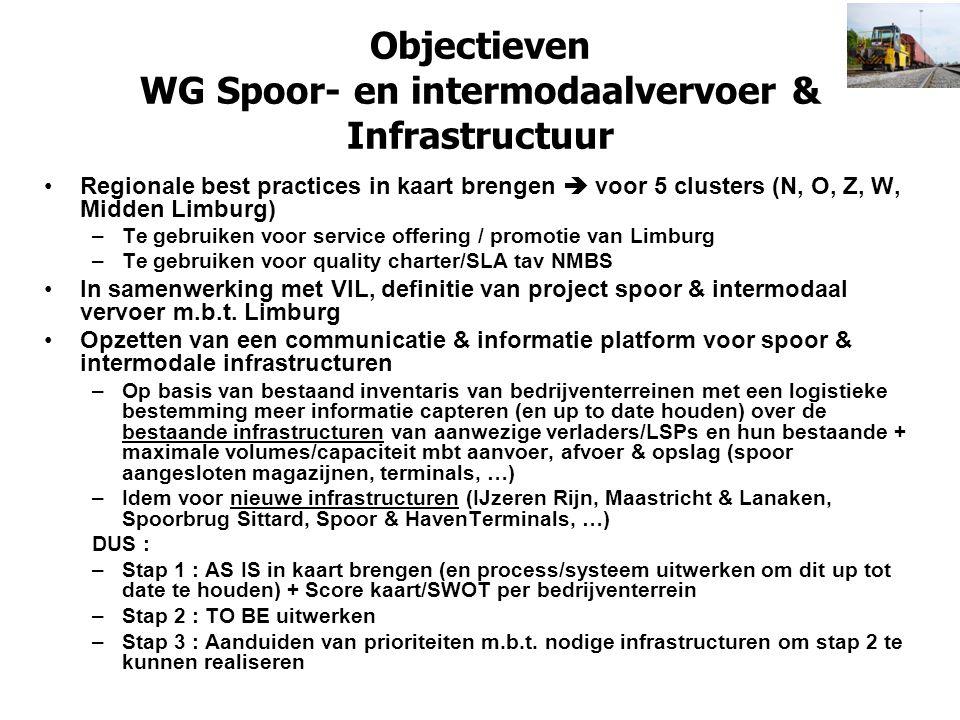 Objectieven WG Spoor- en intermodaalvervoer & Infrastructuur Regionale best practices in kaart brengen  voor 5 clusters (N, O, Z, W, Midden Limburg)