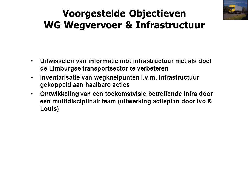 Voorgestelde Objectieven WG Wegvervoer & Infrastructuur Uitwisselen van informatie mbt infrastructuur met als doel de Limburgse transportsector te ver