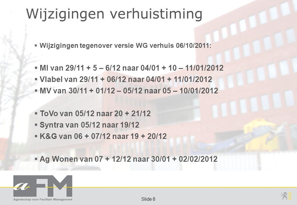Page 8 Slide 8 Wijzigingen verhuistiming  Wijzigingen tegenover versie WG verhuis 06/10/2011:  MI van 29/11 + 5 – 6/12 naar 04/01 + 10 – 11/01/2012  Vlabel van 29/11 + 06/12 naar 04/01 + 11/01/2012  MV van 30/11 + 01/12 – 05/12 naar 05 – 10/01/2012  ToVo van 05/12 naar 20 + 21/12  Syntra van 05/12 naar 19/12  K&G van 06 + 07/12 naar 19 + 20/12  Ag Wonen van 07 + 12/12 naar 30/01 + 02/02/2012