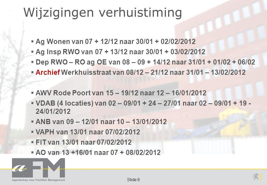 Page 9 Slide 9 Wijzigingen verhuistiming  Ag Wonen van 07 + 12/12 naar 30/01 + 02/02/2012  Ag Insp RWO van 07 + 13/12 naar 30/01 + 03/02/2012  Dep RWO – RO ag OE van 08 – 09 + 14/12 naar 31/01 + 01/02 + 06/02  Archief Werkhuisstraat van 08/12 – 21/12 naar 31/01 – 13/02/2012  AWV Rode Poort van 15 – 19/12 naar 12 – 16/01/2012  VDAB (4 locaties) van 02 – 09/01 + 24 – 27/01 naar 02 – 09/01 + 19 - 24/01/2012  ANB van 09 – 12/01 naar 10 – 13/01/2012  VAPH van 13/01 naar 07/02/2012  FIT van 13/01 naar 07/02/2012  AO van 13 +16/01 naar 07 + 08/02/2012
