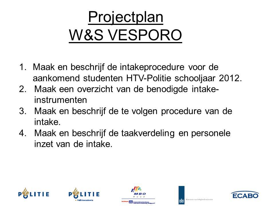 1.Maak en beschrijf de intakeprocedure voor de aankomend studenten HTV-Politie schooljaar 2012. 2. Maak een overzicht van de benodigde intake- instrum
