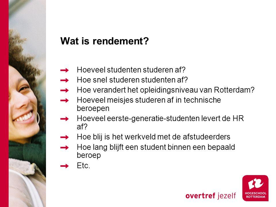 Wat is rendement. Hoeveel studenten studeren af. Hoe snel studeren studenten af.