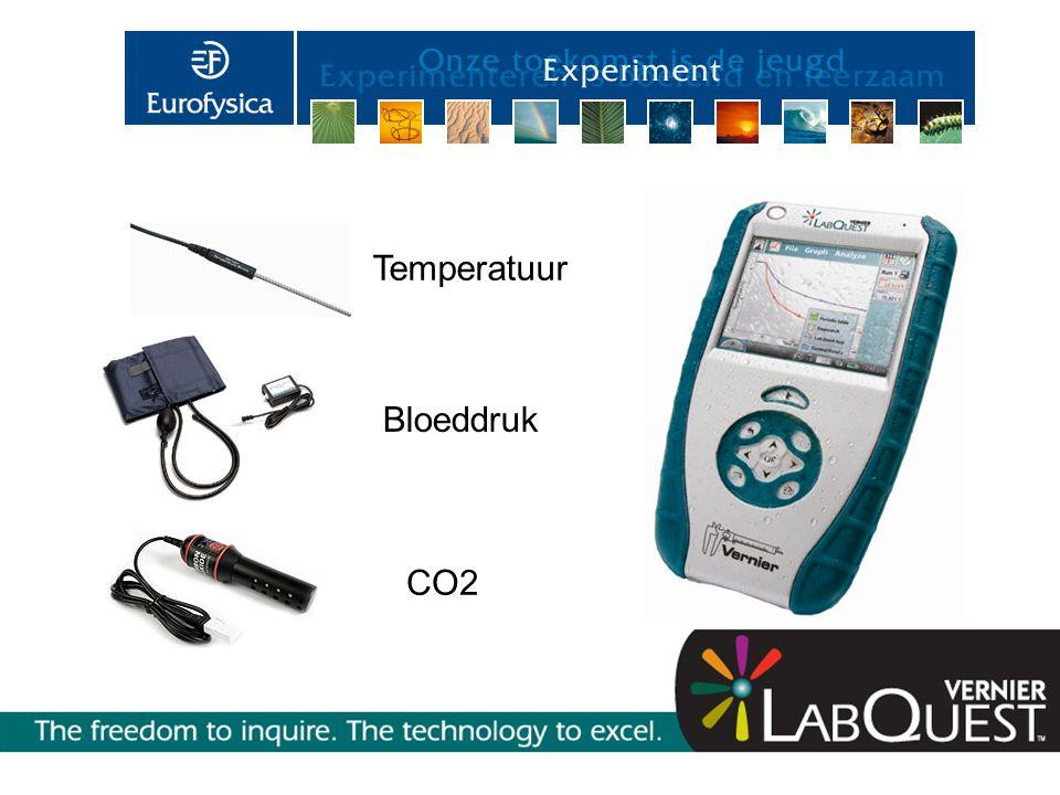 Temperatuur Bloeddruk CO2
