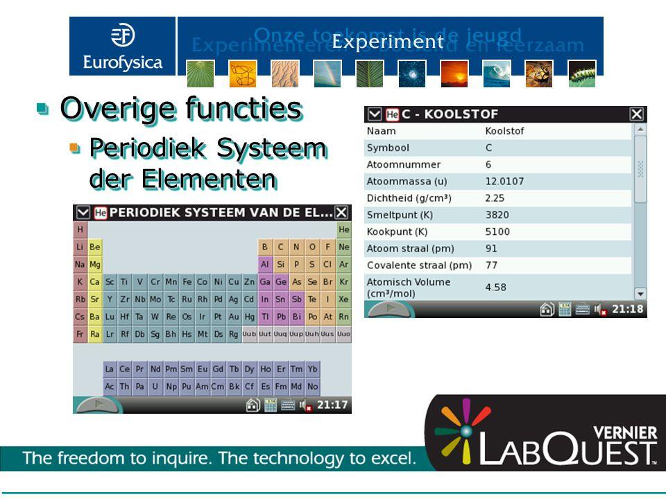  Overige functies  Periodiek Systeem der Elementen  Overige functies  Periodiek Systeem der Elementen