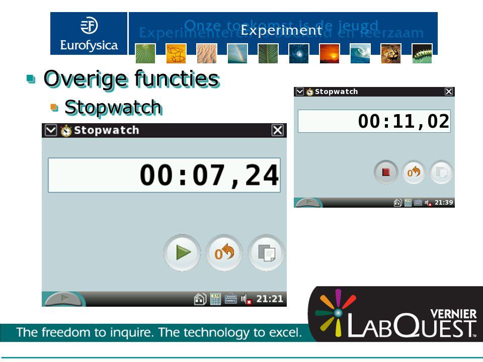  Overige functies  Stopwatch  Overige functies  Stopwatch