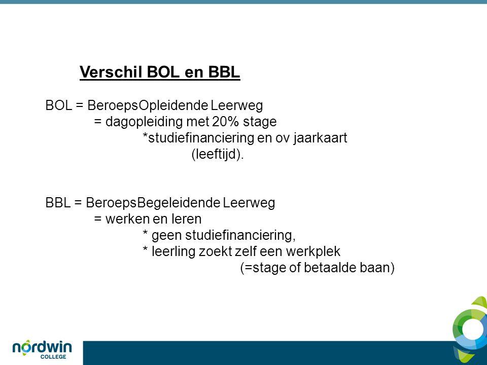 Verschil BOL en BBL BOL = BeroepsOpleidende Leerweg = dagopleiding met 20% stage *studiefinanciering en ov jaarkaart (leeftijd). BBL = BeroepsBegeleid