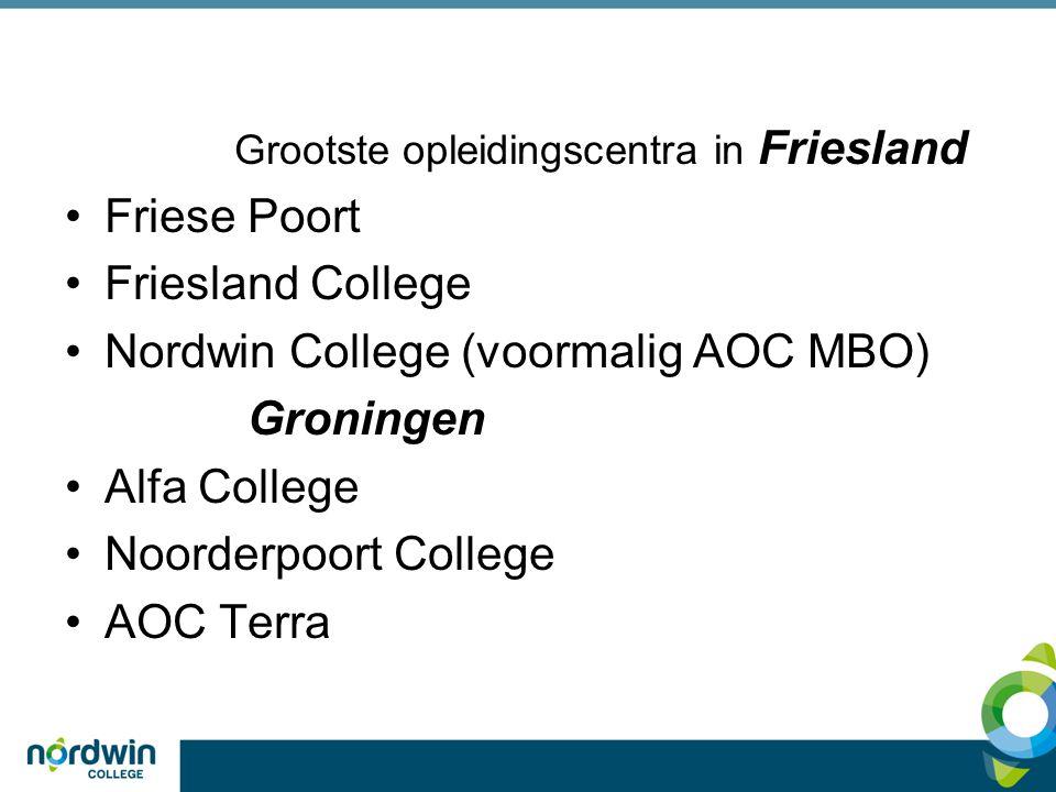 Grootste opleidingscentra in Friesland Friese Poort Friesland College Nordwin College (voormalig AOC MBO) Groningen Alfa College Noorderpoort College