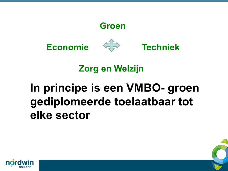 In principe is een VMBO- groen gediplomeerde toelaatbaar tot elke sector Groen Economie Techniek Zorg en Welzijn