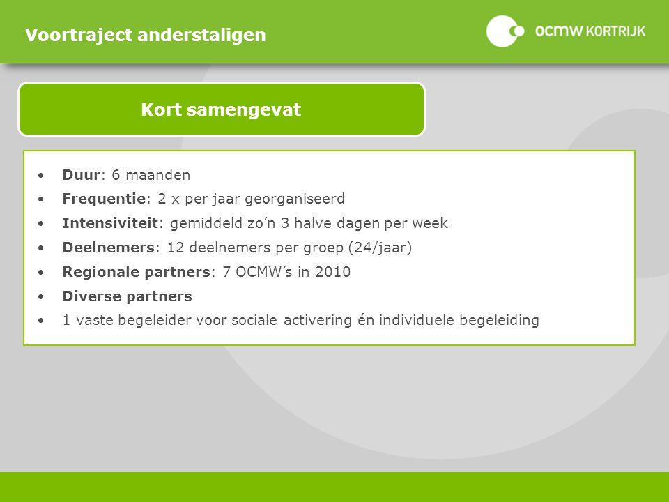 VOORTRAJECT = Maatwerk: programma aangepast aan 1.doelgroep: allochtonen/anderstaligen 2.groep: elke nieuwe groep van 12 deelnemers 3.individu: elke deelnemer volgt bv.