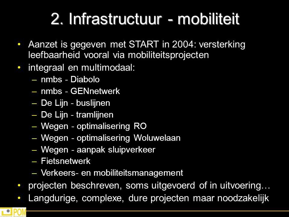 2. Infrastructuur - mobiliteit Aanzet is gegeven met START in 2004: versterking leefbaarheid vooral via mobiliteitsprojecten integraal en multimodaal:
