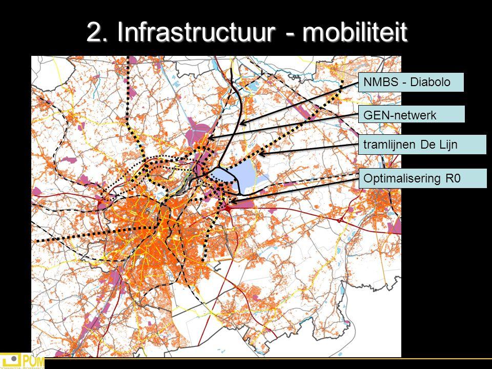 NMBS - Diabolo GEN-netwerk tramlijnen De Lijn 2. Infrastructuur - mobiliteit Optimalisering R0