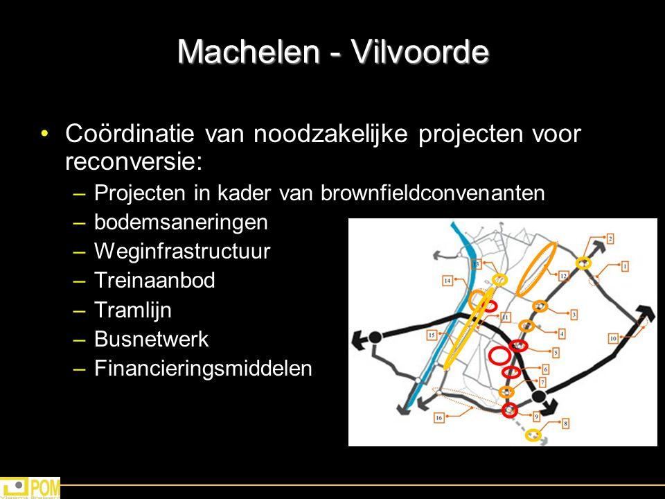 Machelen - Vilvoorde Coördinatie van noodzakelijke projecten voor reconversie: –Projecten in kader van brownfieldconvenanten –bodemsaneringen –Weginfrastructuur –Treinaanbod –Tramlijn –Busnetwerk –Financieringsmiddelen