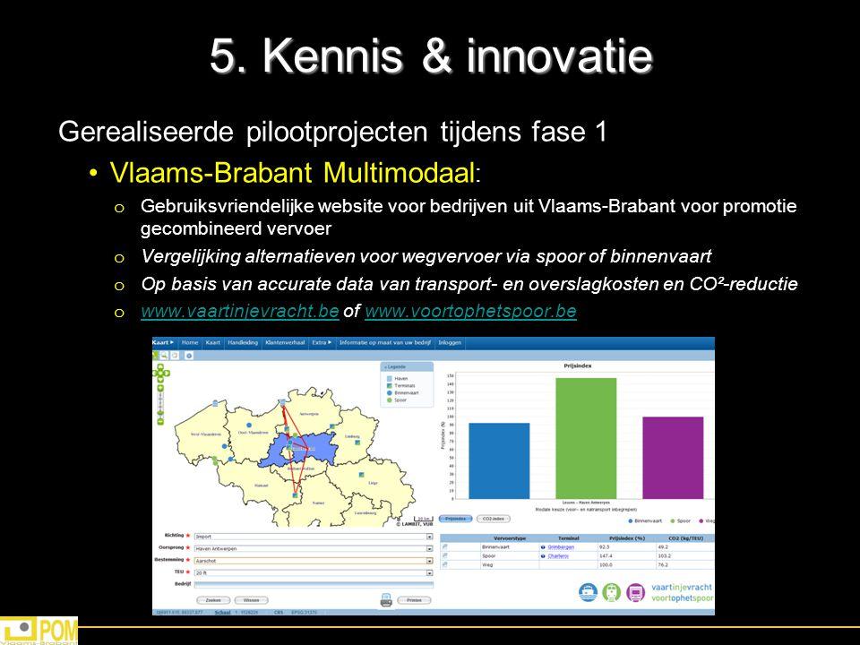 5. Kennis & innovatie Gerealiseerde pilootprojecten tijdens fase 1 Vlaams-Brabant Multimodaal : o Gebruiksvriendelijke website voor bedrijven uit Vlaa