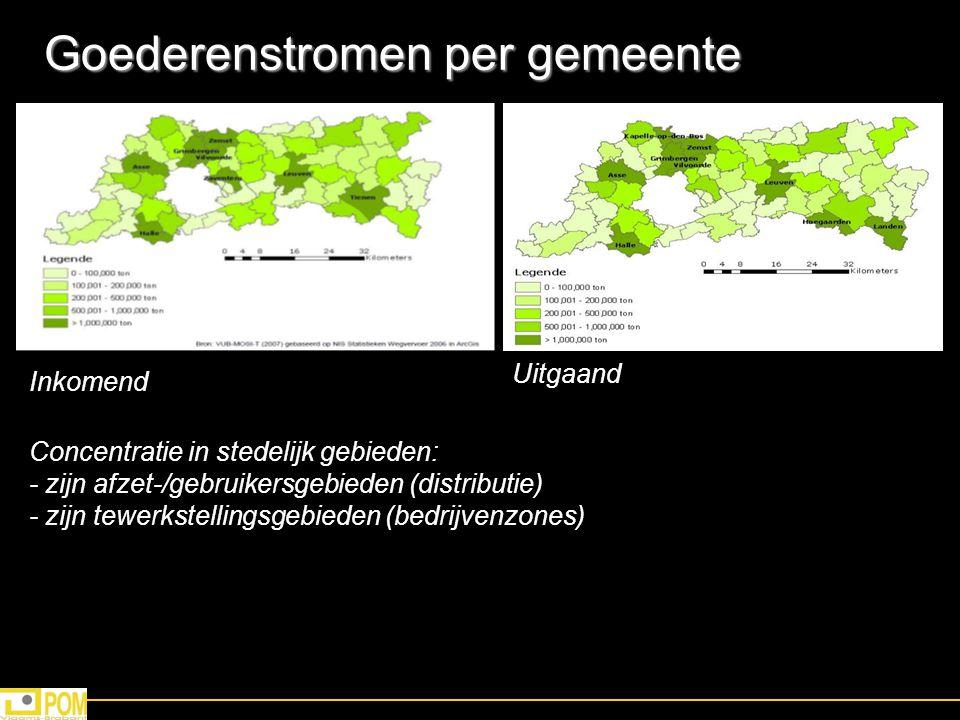 Goederenstromen per gemeente Inkomend Concentratie in stedelijk gebieden: - zijn afzet-/gebruikersgebieden (distributie) - zijn tewerkstellingsgebieden (bedrijvenzones) Uitgaand