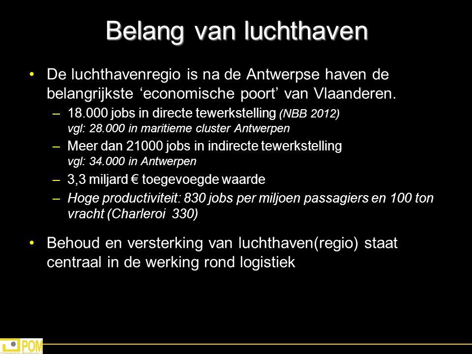Belang van luchthaven De luchthavenregio is na de Antwerpse haven de belangrijkste 'economische poort' van Vlaanderen. –18.000 jobs in directe tewerks