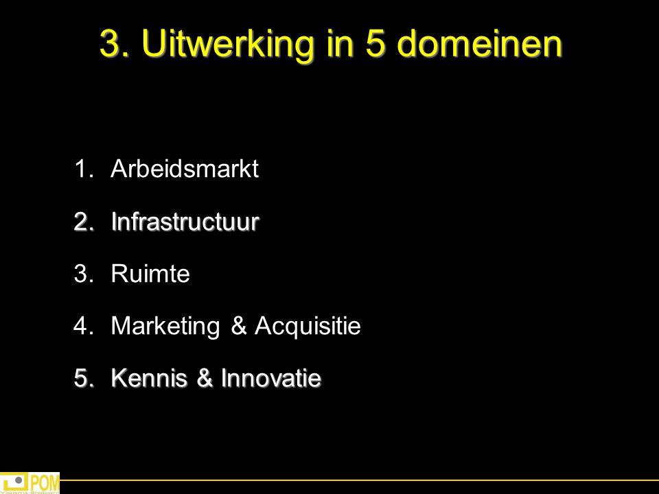 3. Uitwerking in 5 domeinen 1.Arbeidsmarkt 2.Infrastructuur 3.Ruimte 4.Marketing & Acquisitie 5.Kennis & Innovatie