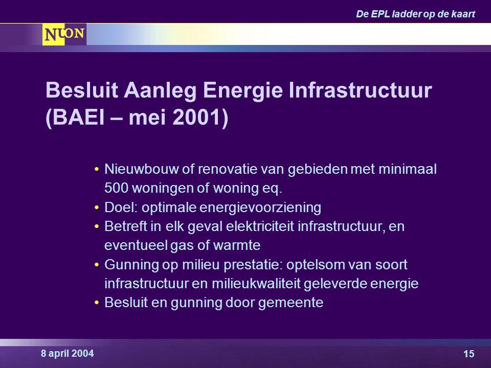 8 april 2004 De EPL ladder op de kaart 15 Besluit Aanleg Energie Infrastructuur (BAEI – mei 2001) Nieuwbouw of renovatie van gebieden met minimaal 500