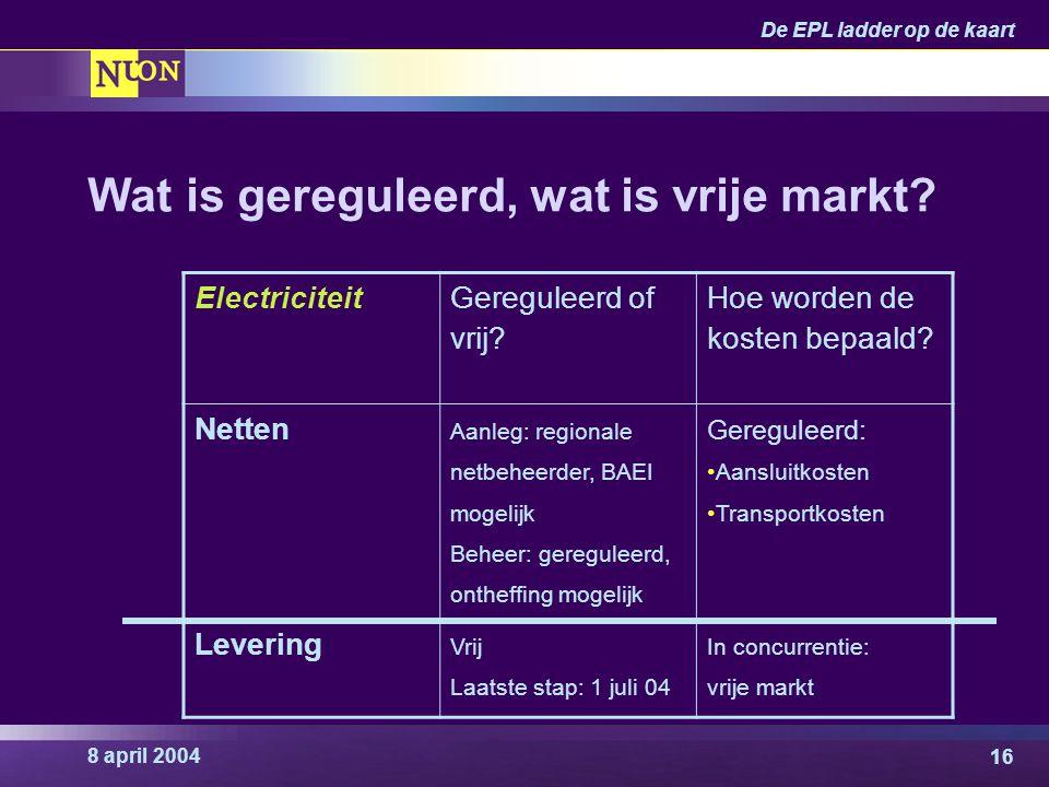 8 april 2004 De EPL ladder op de kaart 16 Wat is gereguleerd, wat is vrije markt? Electriciteit Gereguleerd of vrij? Hoe worden de kosten bepaald? Net