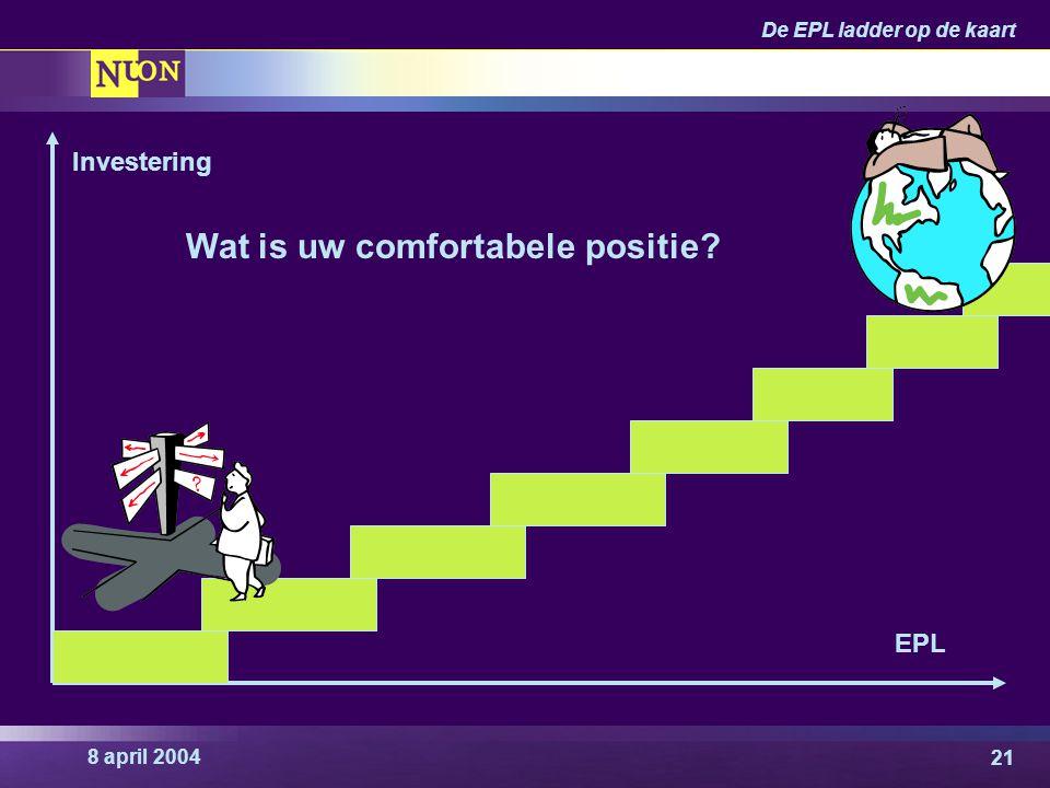 8 april 2004 De EPL ladder op de kaart 21 EPL Investering Wat is uw comfortabele positie?