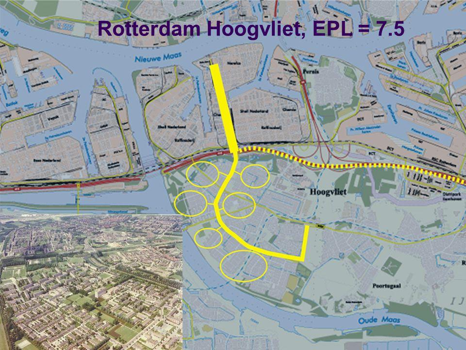 8 april 2004 De EPL ladder op de kaart 10 Voorbeeldproject: EPL = 7.6 Nijmegen, Waalsprong 10.300 woning eq.