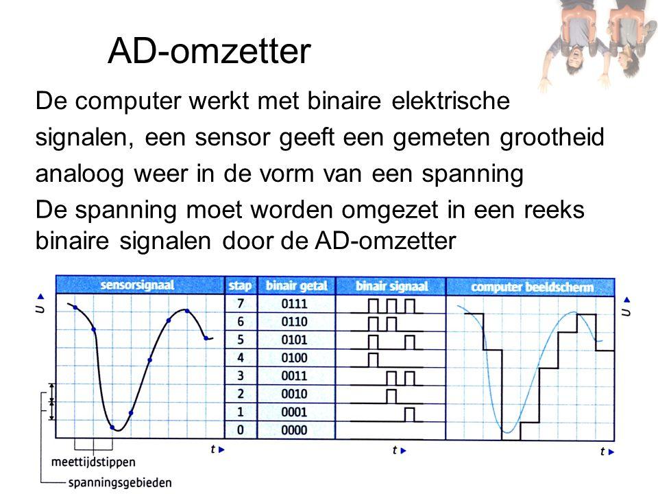 AD-omzetter De computer werkt met binaire elektrische signalen, een sensor geeft een gemeten grootheid analoog weer in de vorm van een spanning De spa