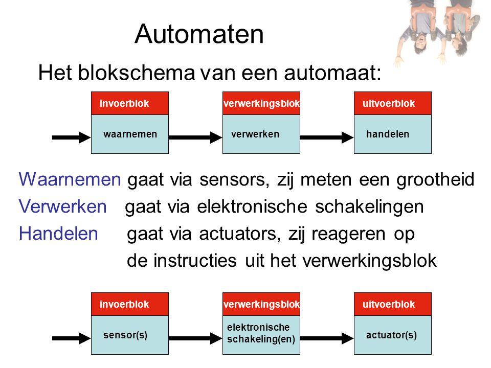 Systemen Er zijn drie soorten automaten: de sensorspanning wordt omgezet in meetsysteem stuursysteem regelsysteem - een meetwaarde - een actie - een actie, met terug- koppeling, de actie stopt als een ingestelde waarde bereikt is (koortsthermometer) (alarm) (kamerthermostaat)
