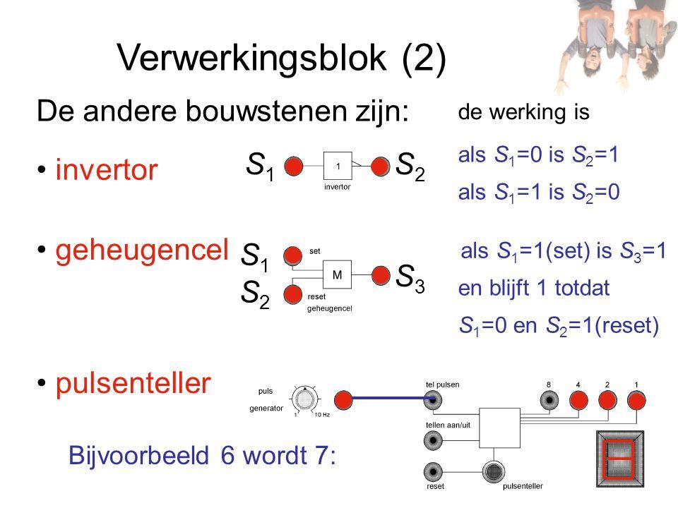 Binair tellen In de automatisering werkt men niet met het decimale stelsel maar met het binaire stelsel Een decimaal getal wordt omgezet naar machten van 2: decimaalbinair 2 4 (16) 2 3 (8) 2 2 (4) 2 1 (2) 2 0 (1) 7 9 12 15 17 0 0 1 1 1 0 1 0 0 1 0 1 1 0 0 0 1 1 1 1 1 0 0 0 1