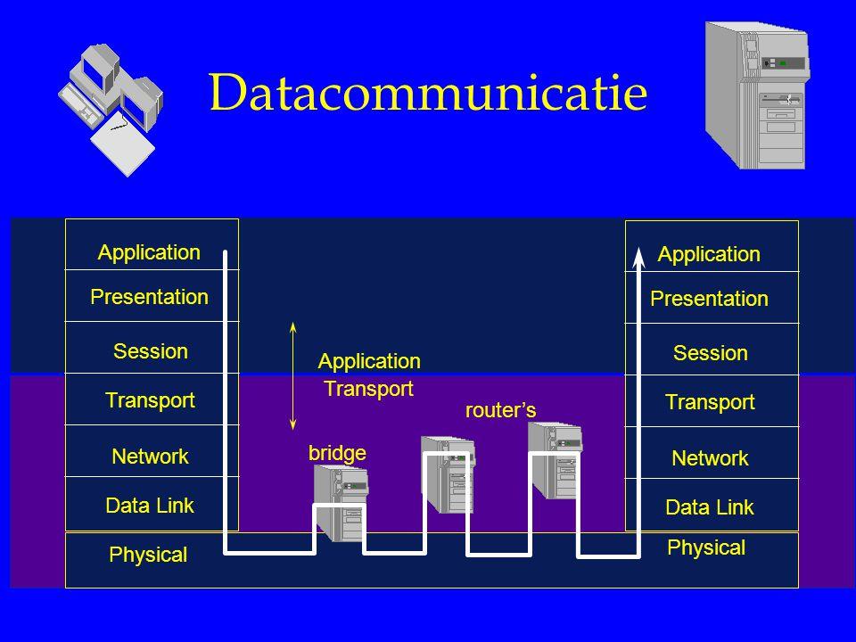 Datacommunicatie Presentation Application Session Transport Network Data Link Physical Presentation Application Session Transport Network Data Link Physical Application Transport bridge router's