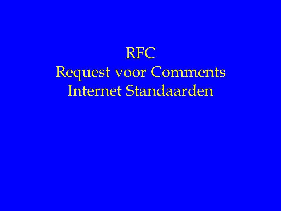 RFC Request voor Comments Internet Standaarden