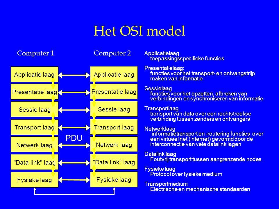 Het OSI model Applicatielaag toepassingsspecifieke functies Presentatielaag: functies voor het transport- en ontvangstrijp maken van informatie Sessielaag functies voor het opzetten, afbreken van verbindingen en synchroniseren van informatie Transportlaag transport van data over een rechtstreekse verbinding tussen zenders en ontvangers Netwerklaag informatietransport en -routering functies over een virtueel net (internet) gevormd door de interconnectie van vele datalink lagen Datalink laag Foutvrij transport tussen aangrenzende nodes Fysieke laag Protocol over fysieke medium Transportmedium Electrische en mechanische standaarden PDU Applicatie laag Presentatie laag Sessie laag Transport laag Netwerk laag Data link laag Fysieke laag Applicatie laag Presentatie laag Sessie laag Transport laag Netwerk laag Data link laag Fysieke laag Computer 1Computer 2