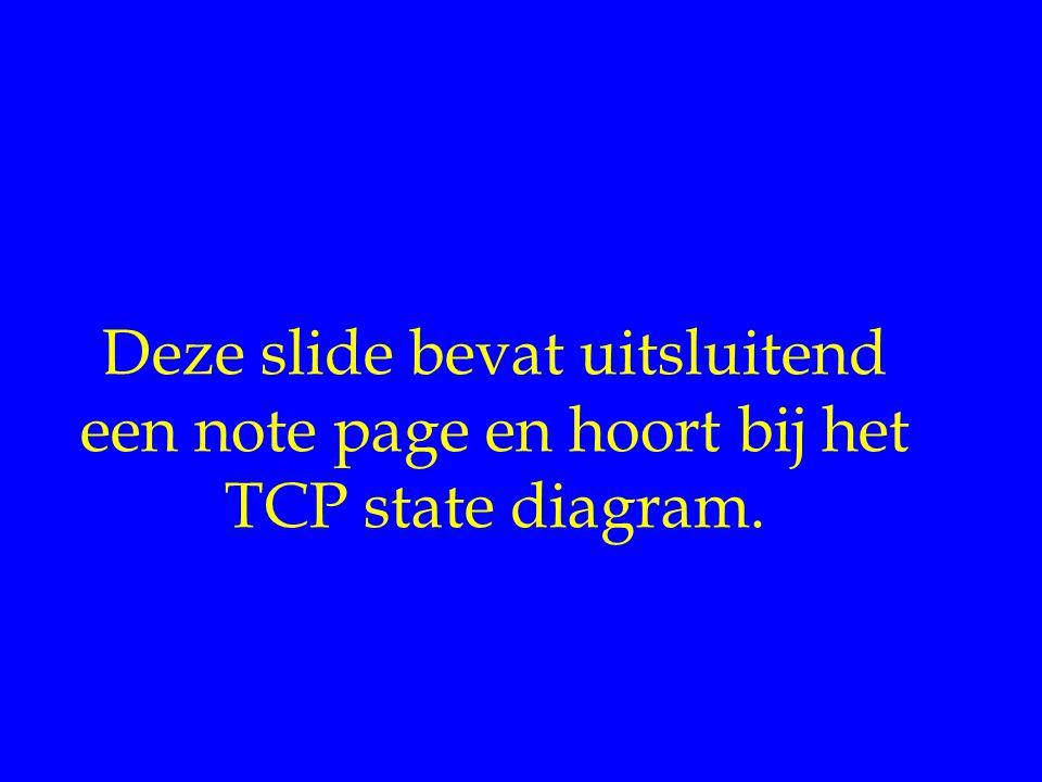 Deze slide bevat uitsluitend een note page en hoort bij het TCP state diagram.