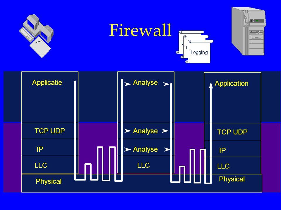 Firewall Applicatie TCP UDP IP LLC Physical Application TCP UDP IP LLC Physical Analyse LLC Logging