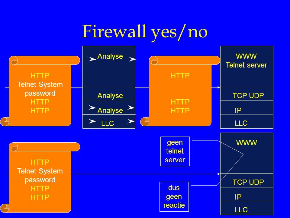 Firewall yes/no WWW Telnet server TCP UDP IP LLC Analyse LLC HTTP Telnet System password HTTP HTTP WWW TCP UDP IP LLC HTTP Telnet System password HTTP geen telnet server dus geen reactie