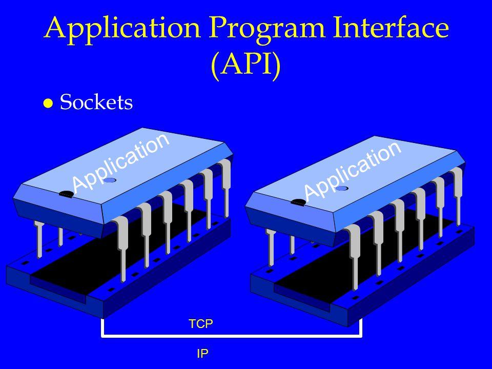 Application Program Interface (API) l Sockets Application TCP IP