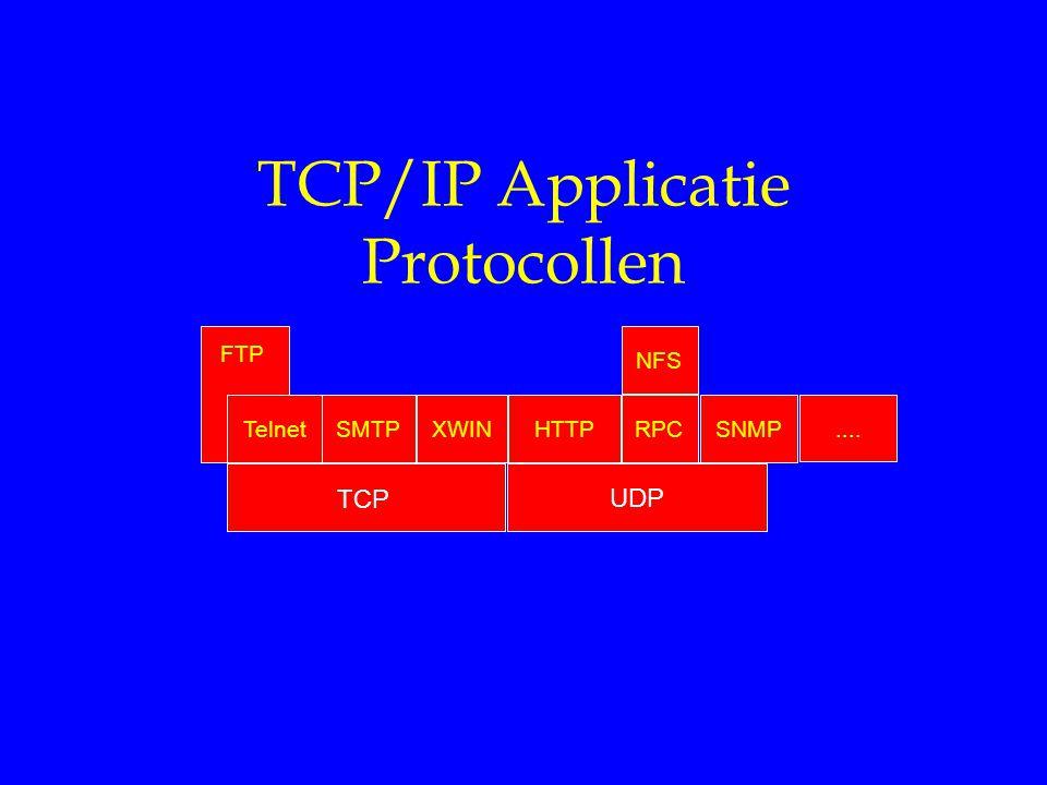 NFS TelnetSMTPXWINHTTPRPC TCP/IP Applicatie Protocollen TCP UDP FTP SNMP....