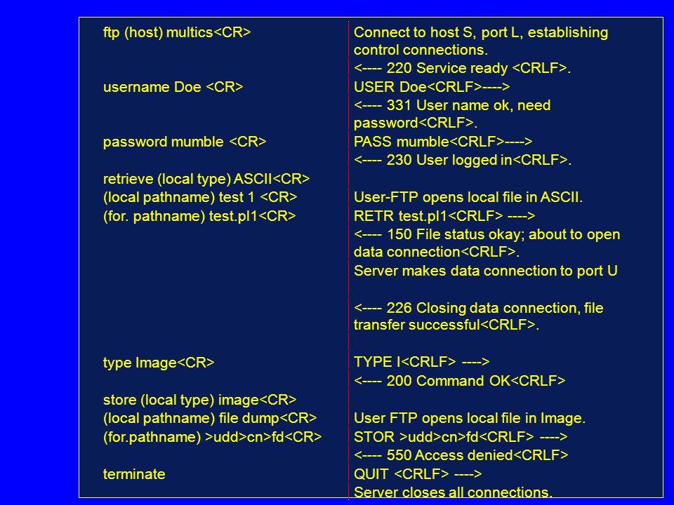 ftp (host) multics username Doe password mumble retrieve (local type) ASCII (local pathname) test 1 (for. pathname) test.pl1 type Image store (local t