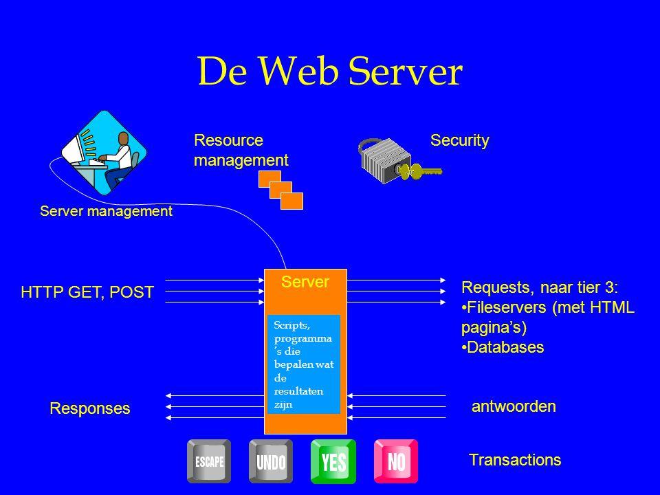 De Web Server Server HTTP GET, POST Responses Requests, naar tier 3: Fileservers (met HTML pagina's) Databases antwoorden Resource management Security