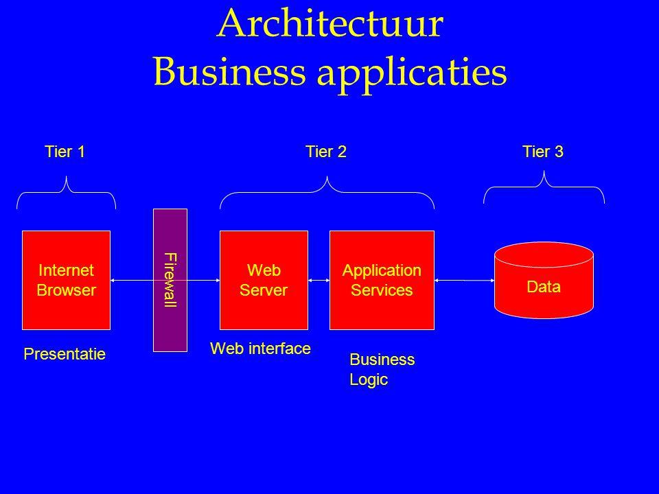 Architectuur Business applicaties Internet Browser Web Server Application Services Data Firewall Tier 1 Tier 2Tier 3 Presentatie Web interface Business Logic