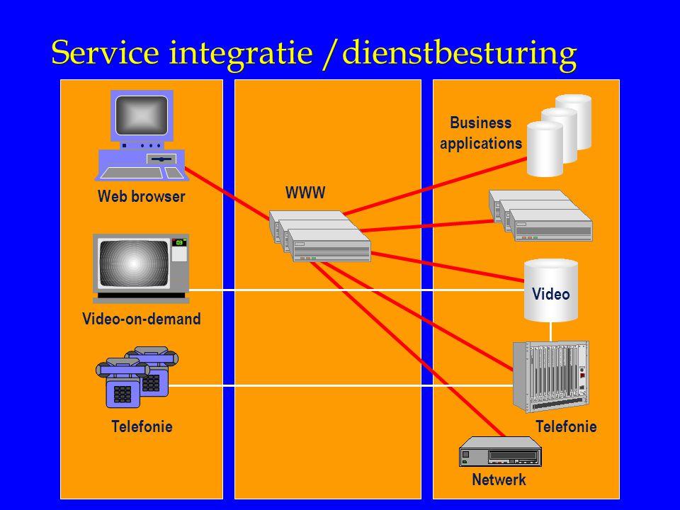 Service integratie /dienstbesturing Video-on-demand Telefonie Business applications Web browser Telefonie Video WWW Netwerk