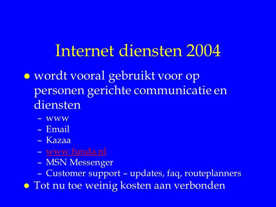 Internet diensten 2004 l wordt vooral gebruikt voor op personen gerichte communicatie en diensten –www –Email –Kazaa –www.funda.nlwww.funda.nl –MSN Messenger –Customer support – updates, faq, routeplanners l Tot nu toe weinig kosten aan verbonden