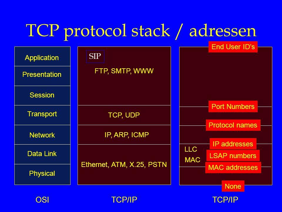 PC protocol stack Applicatie Poort nummer Applicatie Poort nummer Applicatie Poortnummer TCP, UDP Protocol names TCP, UDP Protocol naam TCP/IP Netwerkkaart MAC addresses TCP/IP Netwerkkaart MAC adres NDIS Protocol ID PPP TCP/IP Seriële poort HDLC adres IP IP adres IP IP adres IP IP adres 4 3 2 TCP/IP Seriële poort HDLC adres 2 / 1 Laag LLC LSAP