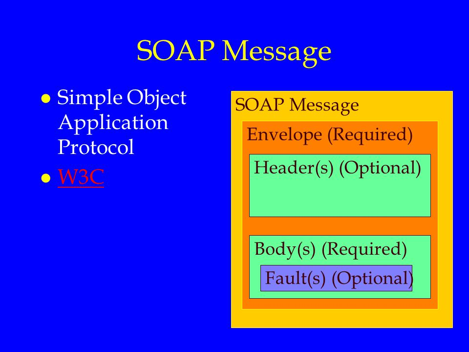 SOAP Message Envelope (Required) Header(s) (Optional) Body(s) (Required) Fault(s) (Optional) l Simple Object Application Protocol l W3C W3C