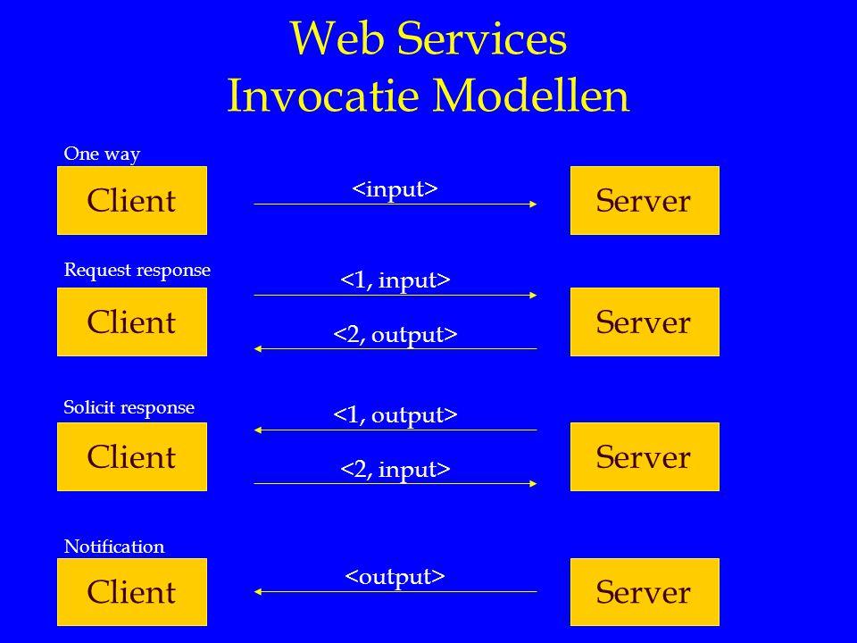 Web Services Invocatie Modellen ClientServer ClientServer ClientServer ClientServer One way Request response Solicit response Notification