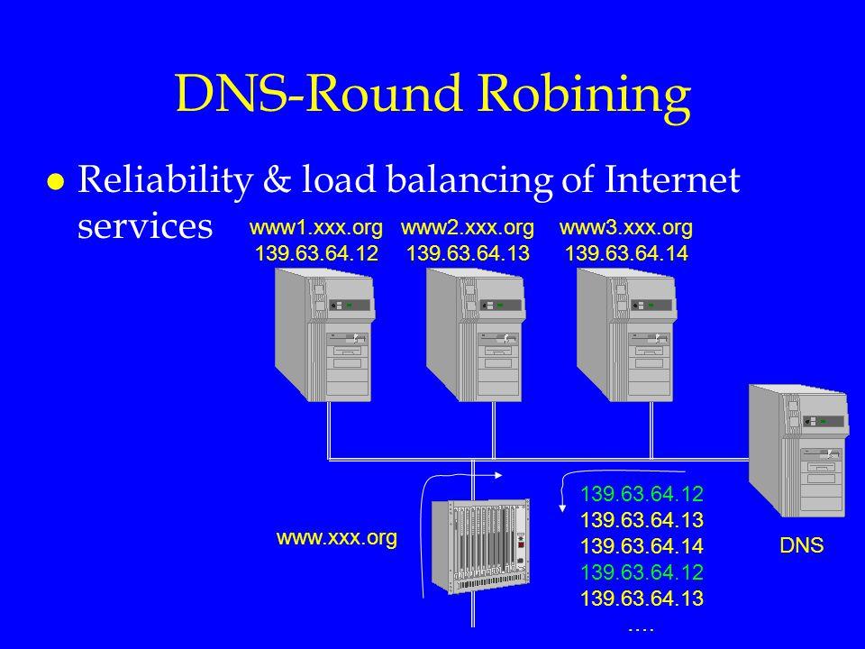 DNS-Round Robining l Reliability & load balancing of Internet services DNS www1.xxx.org 139.63.64.12 www2.xxx.org 139.63.64.13 www3.xxx.org 139.63.64.