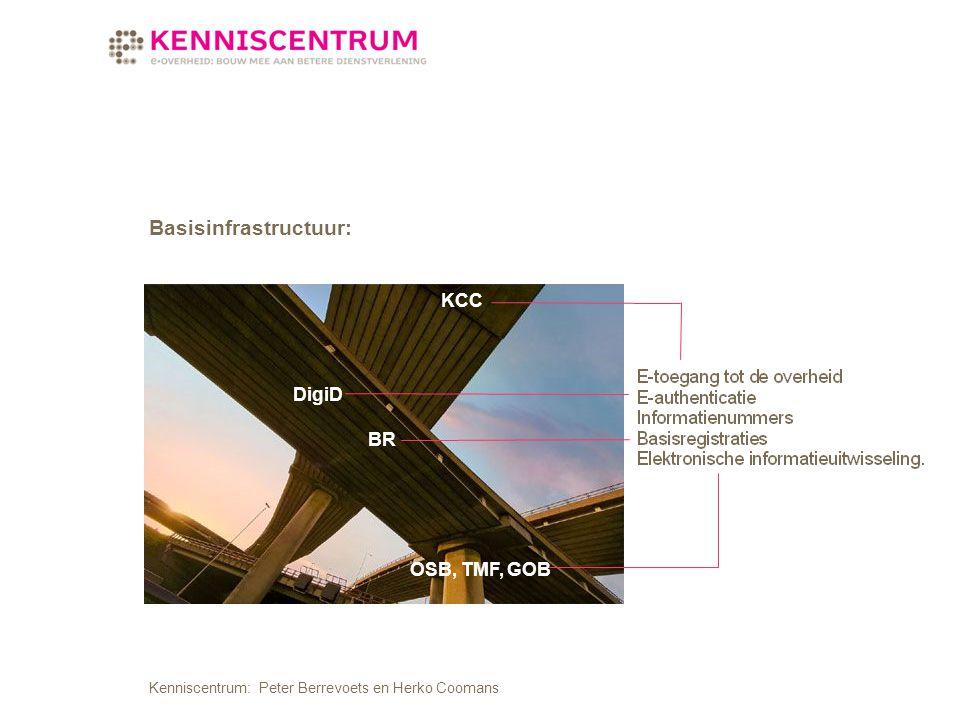 Kenniscentrum: Peter Berrevoets en Herko Coomans Basisinfrastructuur: DigiD KCC BR OSB, TMF, GOB