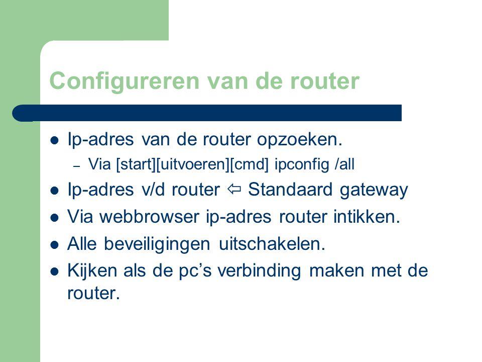 Configureren van de router Ip-adres van de router opzoeken. – Via [start][uitvoeren][cmd] ipconfig /all Ip-adres v/d router  Standaard gateway Via we