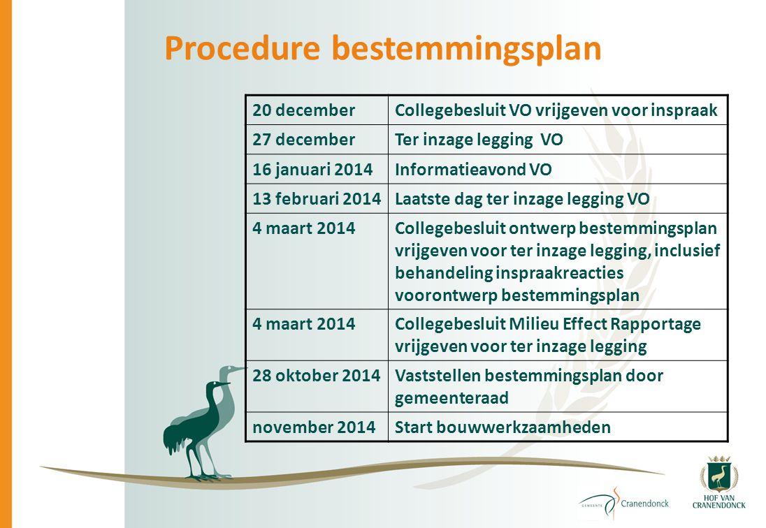 Procedure bestemmingsplan 20 decemberCollegebesluit VO vrijgeven voor inspraak 27 decemberTer inzage legging VO 16 januari 2014Informatieavond VO 13 f