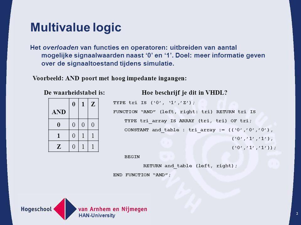 HAN-University 3 STD_ULOGIC type IEEE 1164: standaard die 9 mogelijke waarden en bij behorende functies beschrijft: TYPE std_ulogic IS ('U','X','0','1','Z','W','L','H', '-'); 'U' Unitialized 'X' geforceerde onbekende '0'geforceerde 0 '1'geforceerde 1 'Z' hoge impedantie 'W' zwakke onbekende 'L' zwakke 0 'H' zwakke 1 '-' don't care AND waarheids tabel voor std_ulogic type: ANDUX01ZWLH- UUU0UUU0UU XUX0XXX0XX 0000000000 1UX01XX01X ZUX0XXX0XX WUX0XXX0XX L000000000 HUX01XX01X -UX0XXX0XX  Met std_ulogic mag maar 1 waarde aan een signaal worden toegekend.