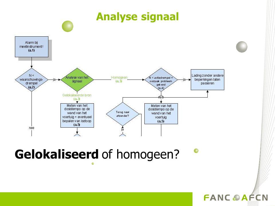 Gelokaliseerd of homogeen? Analyse signaal