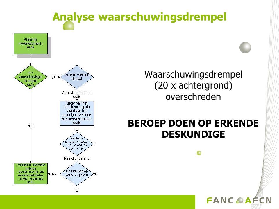 Analyse waarschuwingsdrempel Waarschuwingsdrempel (20 x achtergrond) overschreden BEROEP DOEN OP ERKENDE DESKUNDIGE